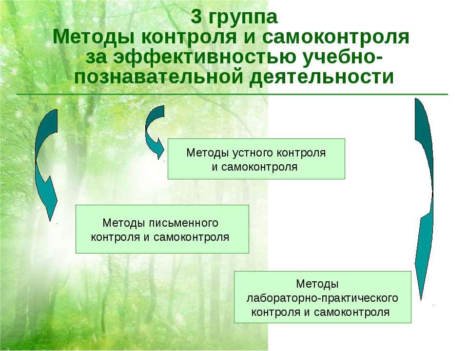 3 группа Методы контроля и самоконтроля за эффективностью учебно-познавательн...