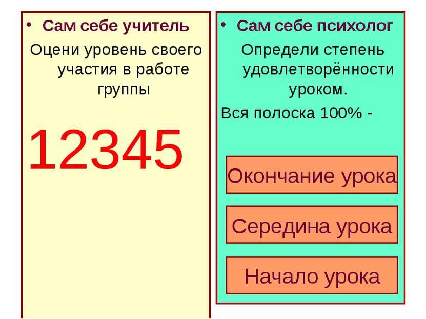 Сам себе учитель Оцени уровень своего участия в работе группы 12345 Сам себе ...