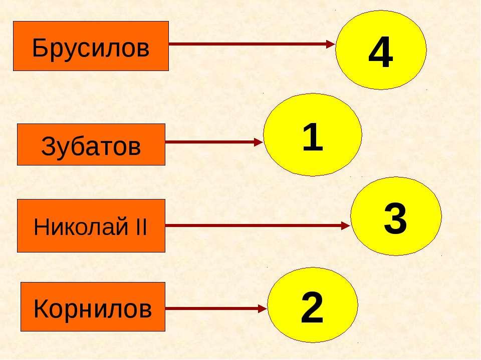 Зубатов Корнилов Николай II Брусилов 4 1 3 2