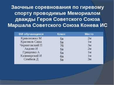 Заочные соревнования по гиревому спорту проводимые Мемориалом дважды Героя Со...