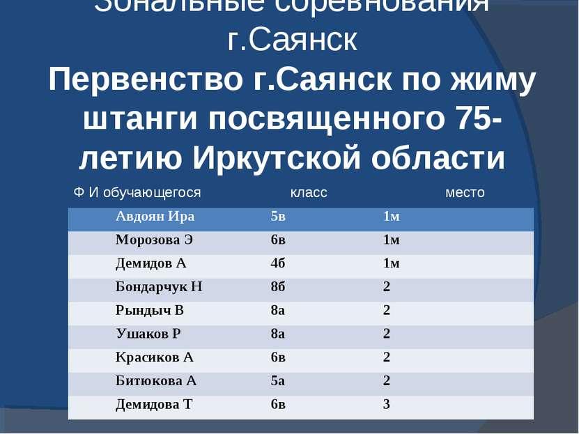 Зональные соревнования г.Саянск Первенство г.Саянск по жиму штанги посвященно...
