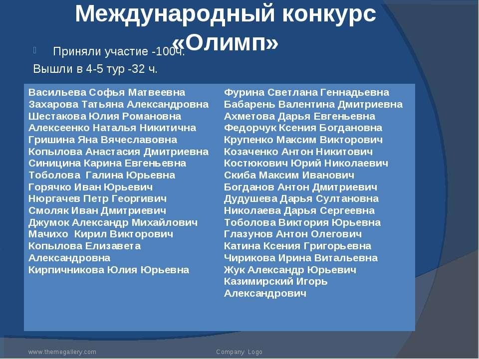 Международный конкурс «Олимп» Приняли участие -100ч. Вышли в 4-5 тур -32 ч. w...