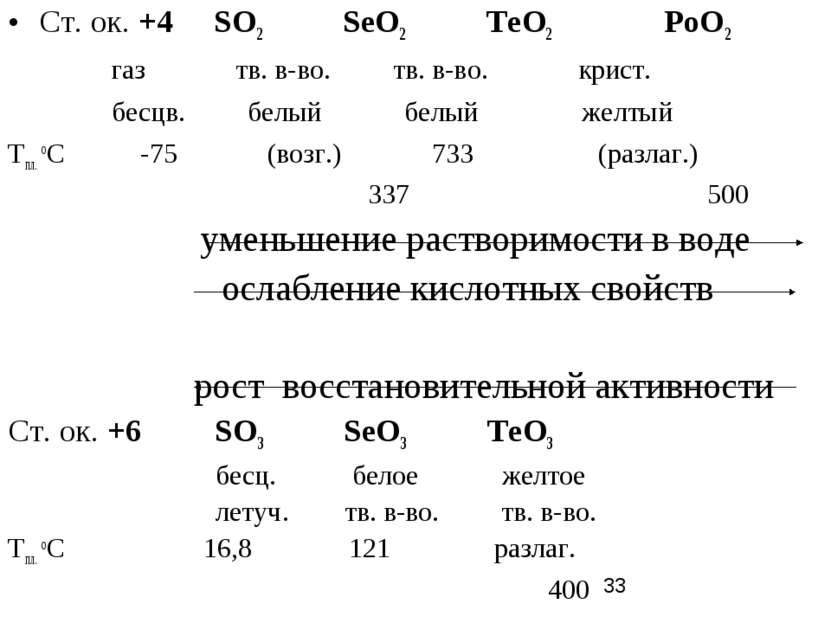 Ст. ок. +4 SO2 SeO2 TeO2 PoO2 газ тв. в-во. тв. в-во. крист. бесцв. белый бел...