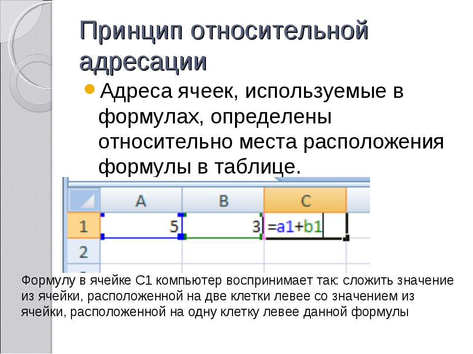 Принцип относительной адресации Адреса ячеек, используемые в формулах, опреде...
