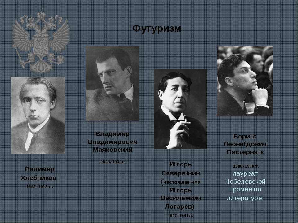Футуризм Велимир Хлебников 1885-1922 гг. Владимир Владимирович Маяковский 18...
