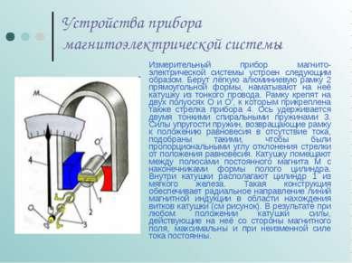 Измерительный прибор магнито- электрической системы устроен следующим образом...