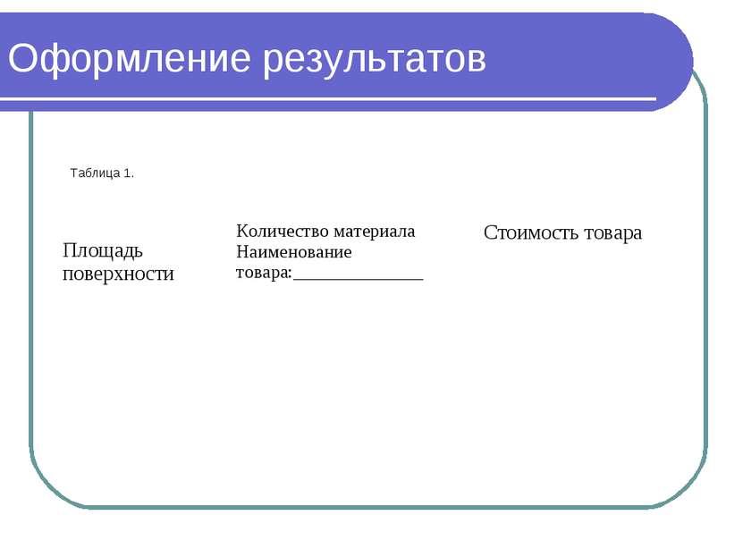 Оформление результатов Таблица 1. Площадь поверхности Количество материала На...