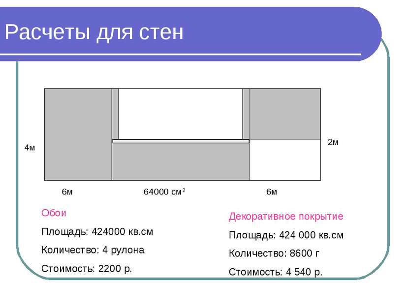 Расчеты для стен 6м 6м 4м 2м 64000 см2 Обои Площадь: 424000 кв.см Количество:...