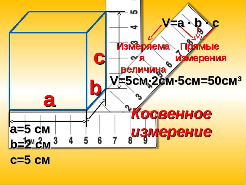a c b V=a · b · c a=5 см b=2 см c=5 см Измеряемая величина Прямые измерения V...