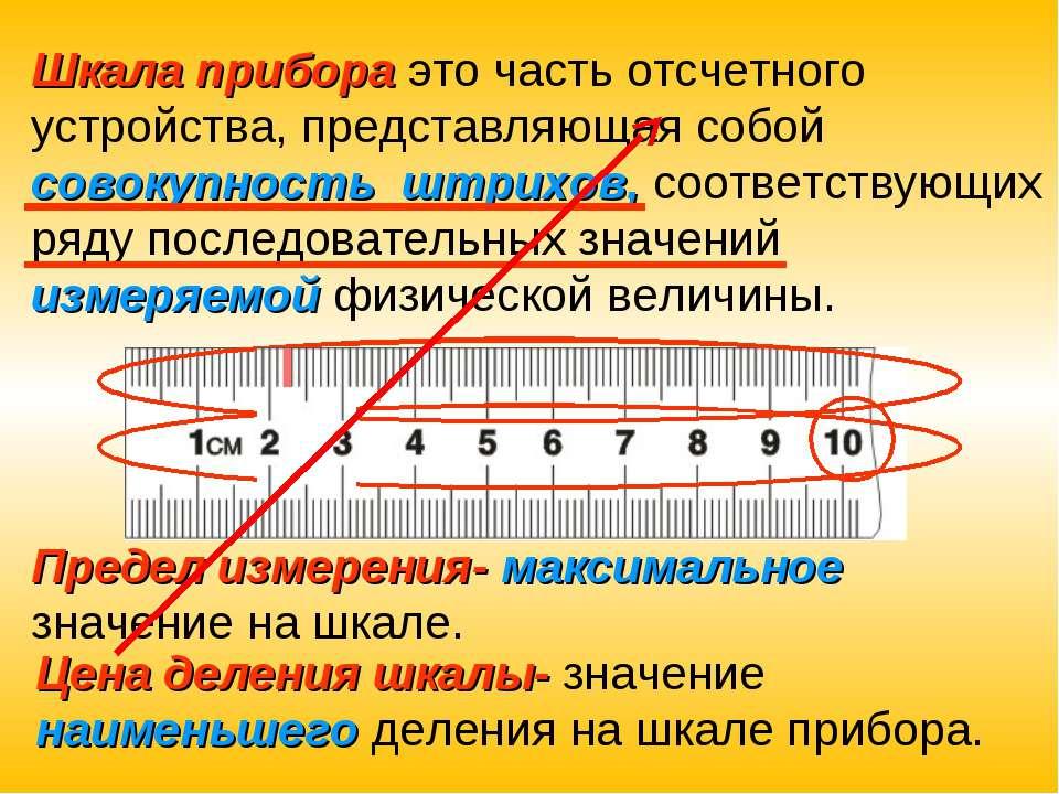 Шкала прибора это часть отсчетного устройства, представляющая собой совокупно...