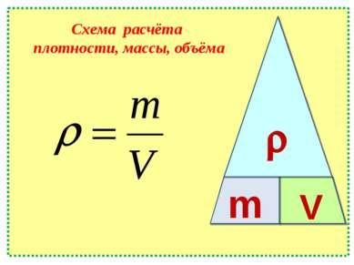 m V Схема расчёта плотности, массы, объёма