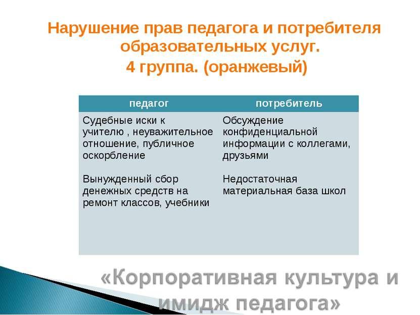 Нарушение прав педагога и потребителя образовательных услуг. 4 группа. (оранж...