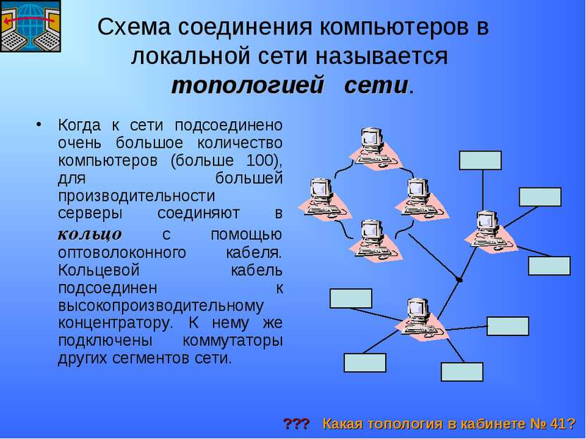 Схема соединения компьютеров в локальной сети называется топологией сети. Ког...