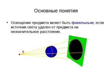 Основные понятия Освещение предмета может быть факельным, если источник света...