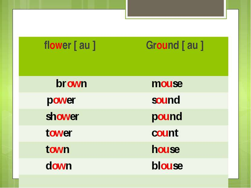 flower [ au ] Ground [ au ] brown mouse power sound shower pound tower count ...