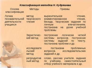 Классификация методов Н. Кудряшева Основа классификации Методы Приемы Логика ...