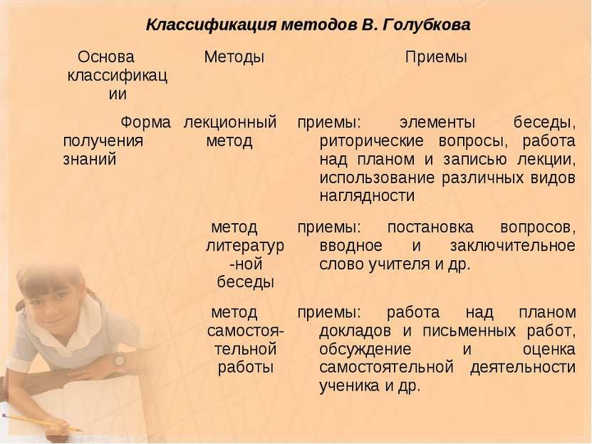 Классификация методов В. Голубкова Основа классификации Методы Приемы Форма п...
