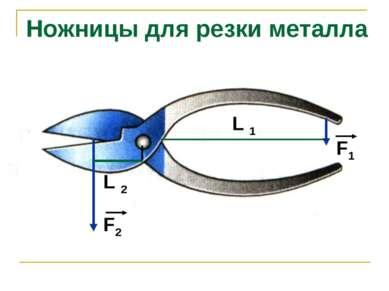 Ножницы для резки металла F2 L 2 F1 L 1