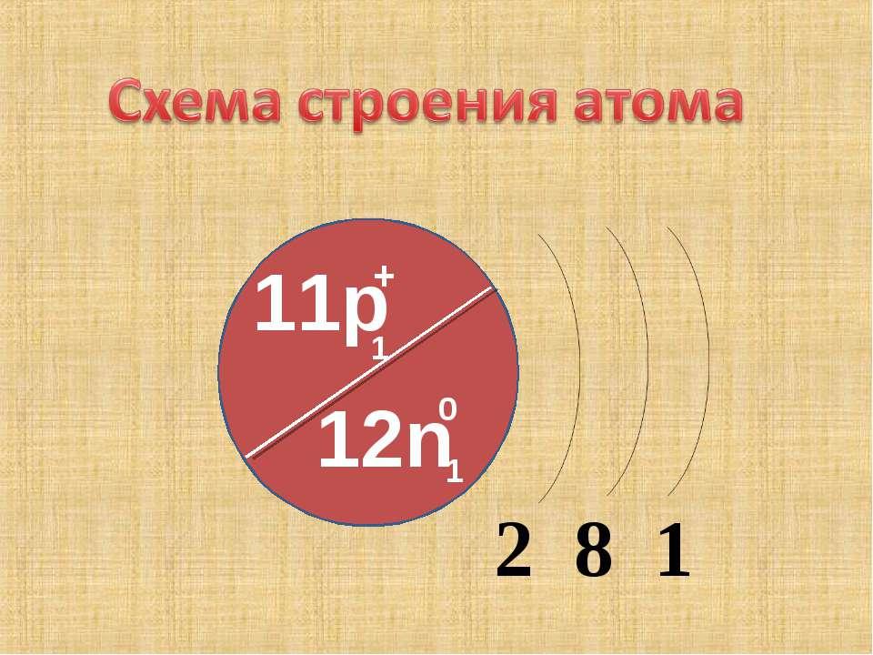 2 8 1 11p + 1 12n 0 1