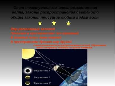 Свет трактуется как электромагнитная волна, законы распространения света- это...