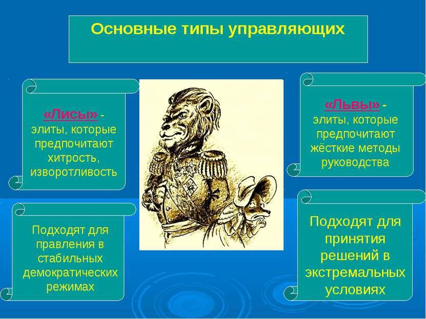 Основные типы управляющих «Лисы» - элиты, которые предпочитают хитрость, изво...