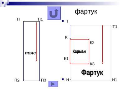 фартук Т Т1 К К2 К1 К3 Н Н1 П П1 пояс П2 П3
