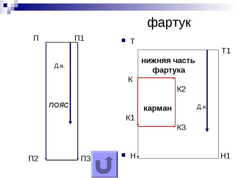 фартук Т Т1 нижняя часть фартука К К2 карман К1 К3 Н Н1 П П1 пояс П2 П3 Д.н. ...