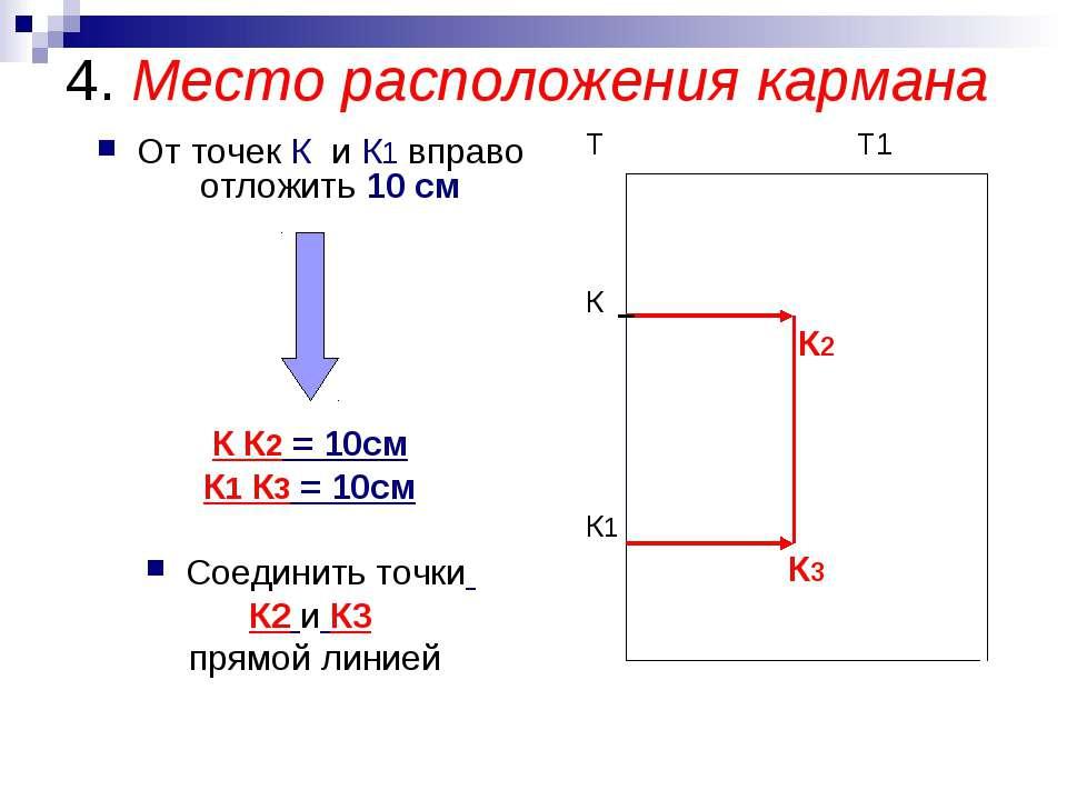 4. Место расположения кармана От точек К и К1 вправо отложить 10 см К К2 = 10...
