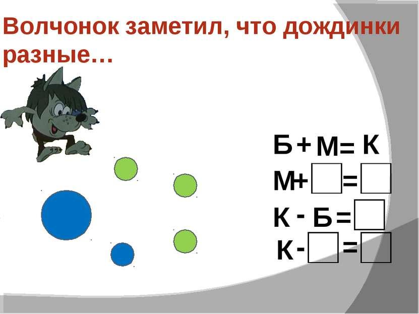 Волчонок заметил, что дождинки разные… Б + М = К М + = К - Б = К - =