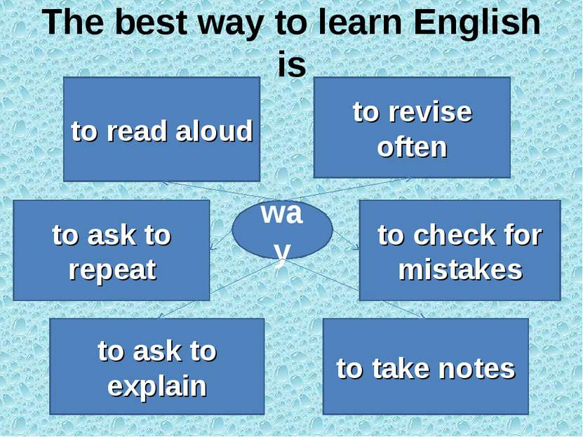 The best way to learn English is way to ask to explain to take notes to check...