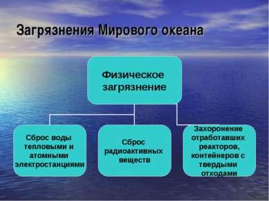 Загрязнения Мирового океана