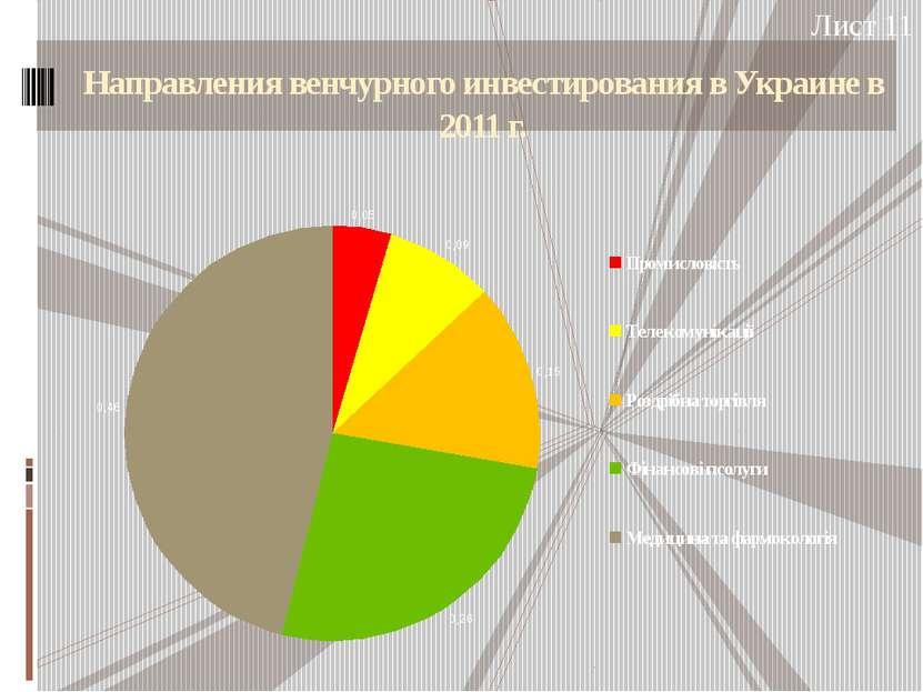 Направления венчурного инвестирования в Украине в 2011 г. Лист 11