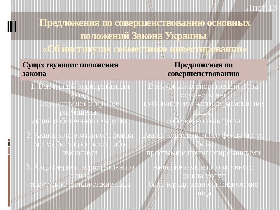 Предложения по совершенствованию основных положений Закона Украины «Об инстит...