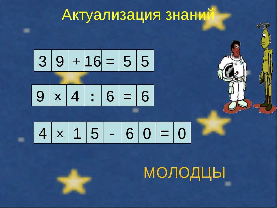 Актуализация знаний МОЛОДЦЫ 5 5 = 16 3 9 4 : = 6 x 6 4 x 0 5 - = 0 6 1 9 +