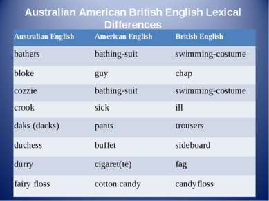 Australian American British English Lexical Differences Australian English ...
