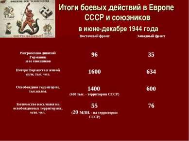 Итоги боевых действий в Европе СССР и союзников в июне-декабре 1944 года Вост...