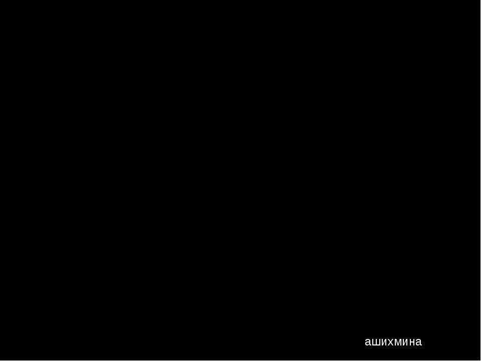 № 1306, стр. 205 а) 8,9∙6= б) 3,75∙12= в) 0,075∙24= г) 10,45∙42= ашихмина