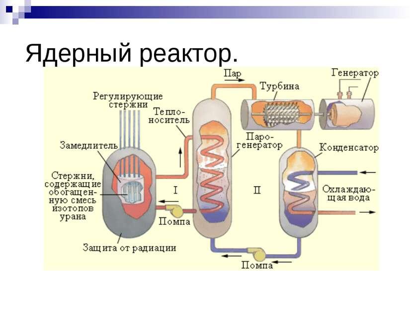 Ядерный реактор.