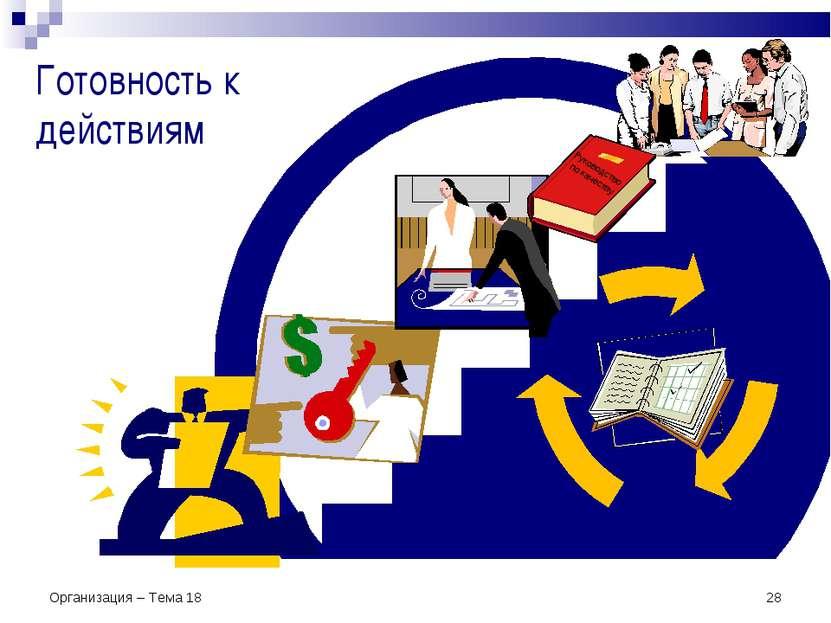 Организация – Тема 18 * Готовность к действиям Руководство по качеству Органи...