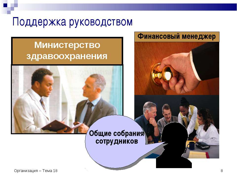 Организация – Тема 18 * Поддержка руководством Министерство здравоохранения Ф...