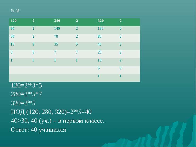 № 28 120=23*3*5 280=23*5*7 320=26*5 НОД (120, 280, 320)=23*5=40 40>30, 40 (уч...