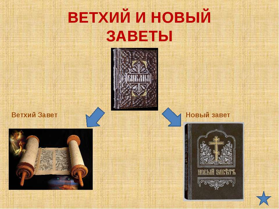 ВЕТХИЙ И НОВЫЙ ЗАВЕТЫ Ветхий Завет Новый завет