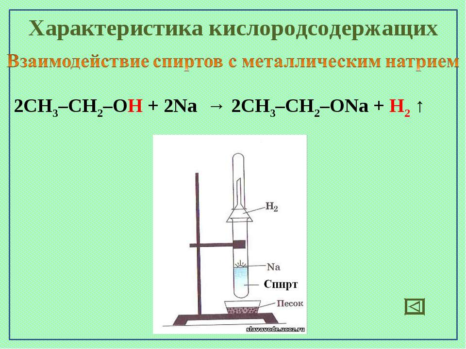 2CH3–CH2–OH + 2Na → 2CH3–CH2–ONa + H2 ↑ Характеристика кислородсодержащих