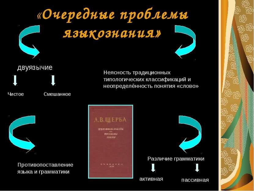 «Очередные проблемы языкознания» двуязычие Чистое Смешанное Неясность традици...