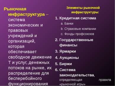Элементы рыночной инфраструктуры: Кредитная система Банки Страховые компании ...