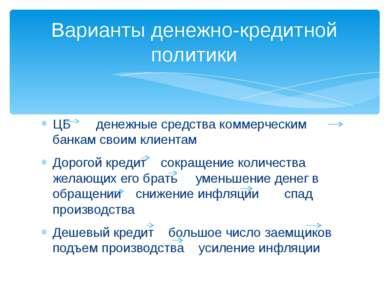 ЦБ денежные средства коммерческим банкам своим клиентам Дорогой кредит сокращ...