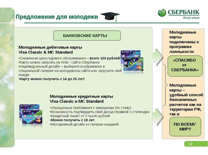 БАНКОВСКИЕ КАРТЫ Молодежные кредитные карты Visa Classic и MС Standard Упроще...