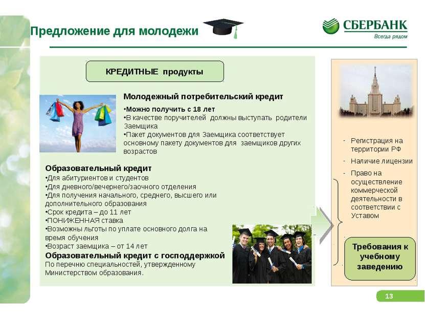 Образовательный кредит Для абитуриентов и студентов Для дневного/вечернего/за...
