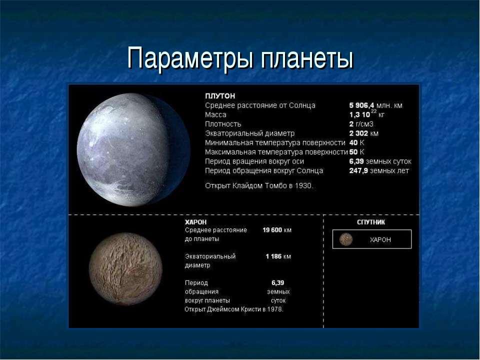 Параметры планеты
