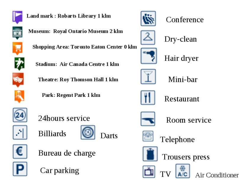 Land mark : Robarts Library 1 klm Museum: Royal Ontario Museum 2 klm Shopping...